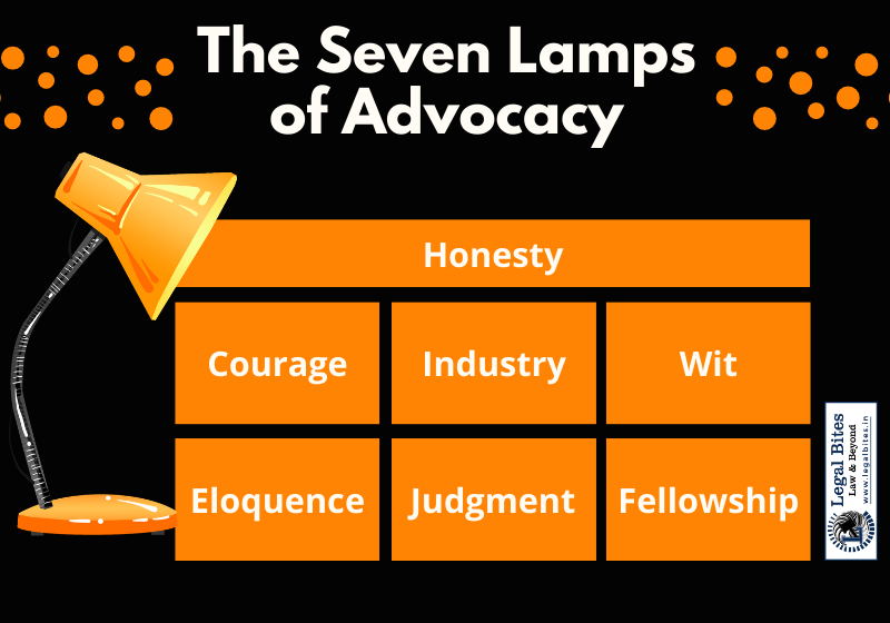 The Seven Lamps of Advocacy